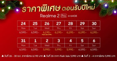 Realme 2 Pro 4+64GB เปิดราคาพิเศษฉลองปีใหม่ ช้อปได้ทุกวันผ่านลาซาด้าถึง วันที่6 มกราคม 2562